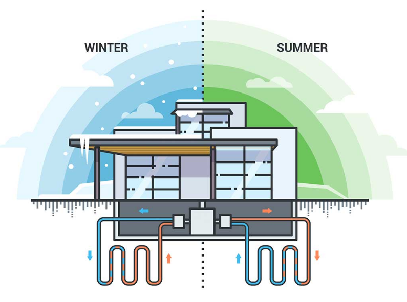 heat pumps in Auckland
